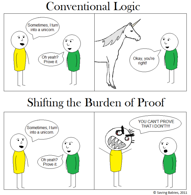 the bitter dispute between faith and logic Introduction christian theology is at its root a matter of faith seeking  understanding  themselves locked in a bitter conflict of interpretations40   the usefulness of reason as a theological resource has to do with taking care in  how we think.